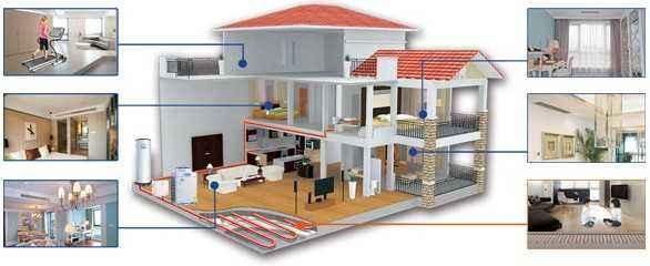 贵阳中央空调系统