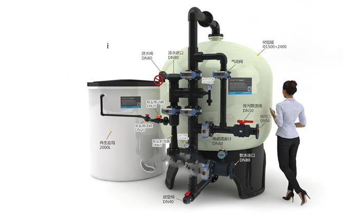 贵阳厂家现货供应商业水处理系统  贵州净水