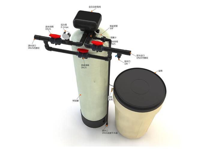 贵阳厂家现货供应商业水处理系统