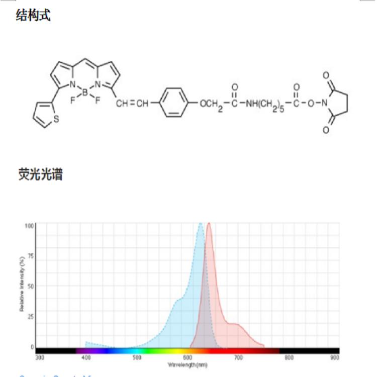 6-FAM,SE  92557-81-8  6羧基荧光素琥珀酰亚胺酯 国产试剂