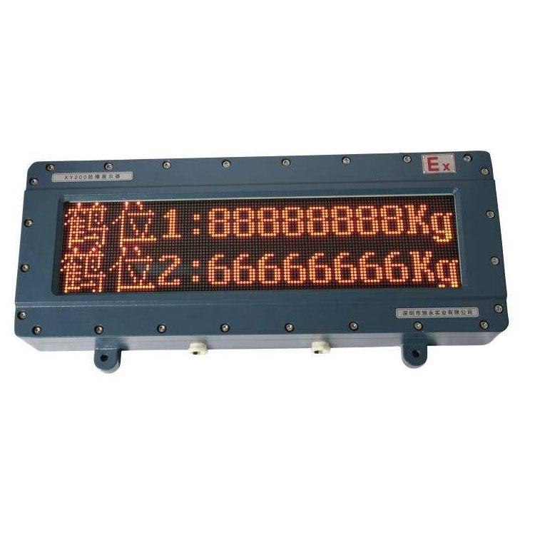 工业LED显示控制板厂家定制 LED屏控制板批发