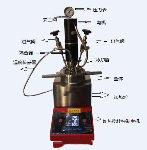 快开式微型磁力高压反应釜系列厂家