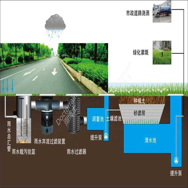 西安海绵雨水收集系统   雨水回收池模块 雨水收集过滤系统长期供应