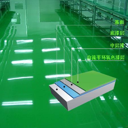 陕西固化剂地坪工程 西安混凝土密封固化剂地坪施工